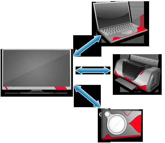 O que é e como funciona o Wi-Fi Direct? - Telefones Celulares